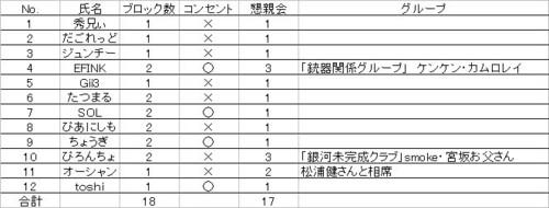 サポーター名簿.jpg