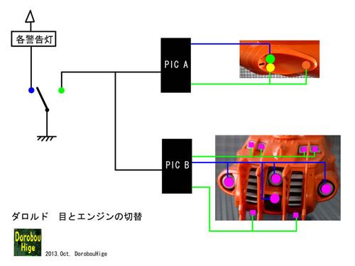目とエンジンの切替.jpg