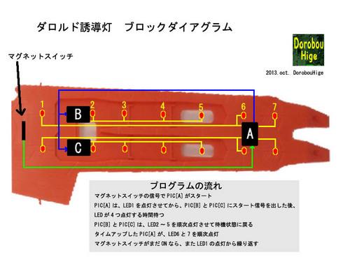 誘導灯 ブロックダイアグラム.jpg