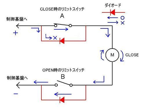 CLOSE時の動作中.JPG