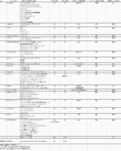 どろオフ会 参加者名簿.jpg